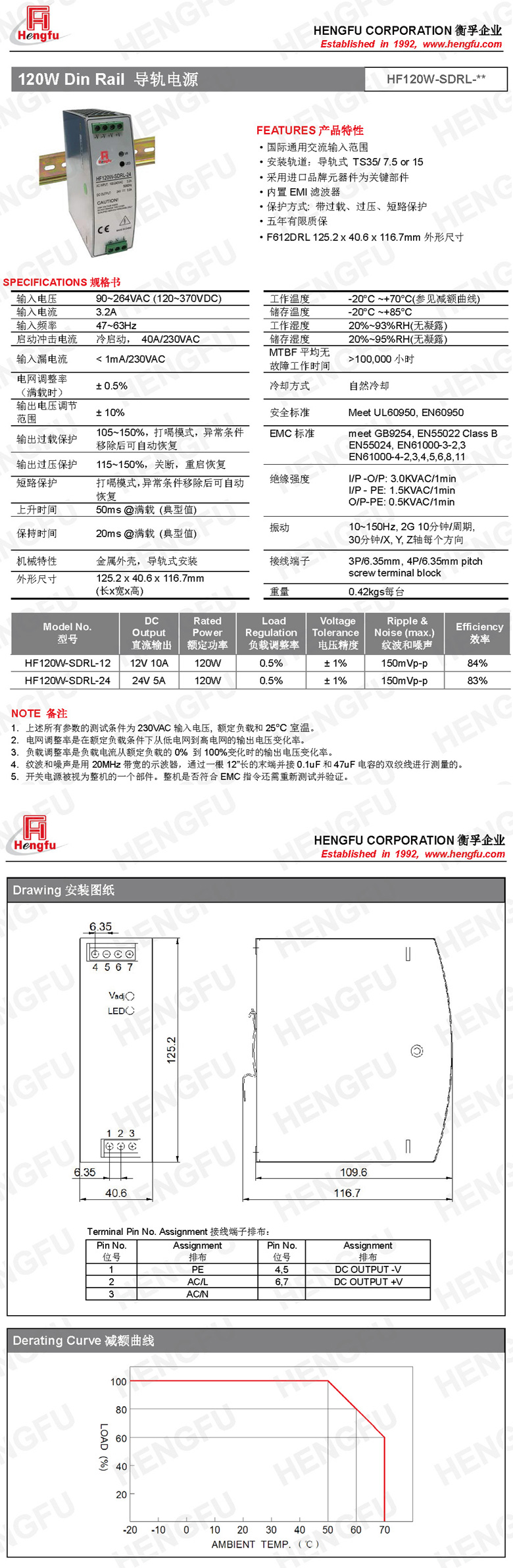 HF120W-SDRL 规格书中英文.jpg